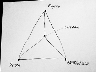 Leven diagram
