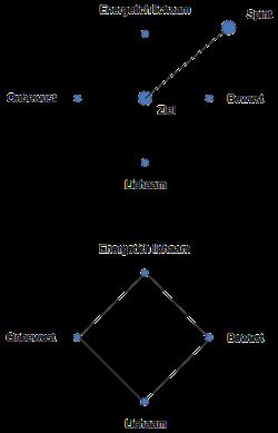 Systeem ziel1